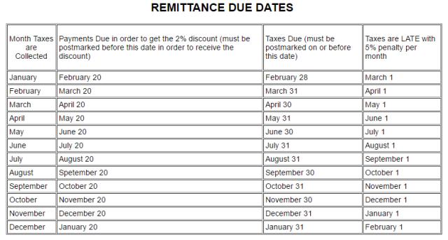 remittanceduedates